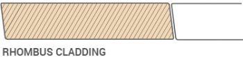 Rhombus Cladding